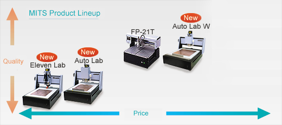 PCB Milling Machine System,PCB Prototyping Machine